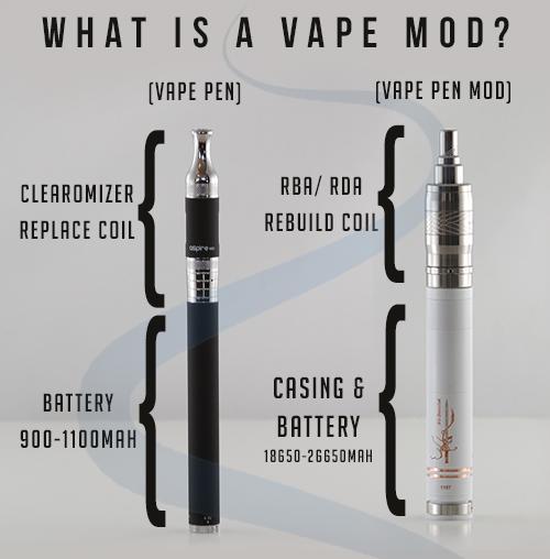 What is a Vape Mod?