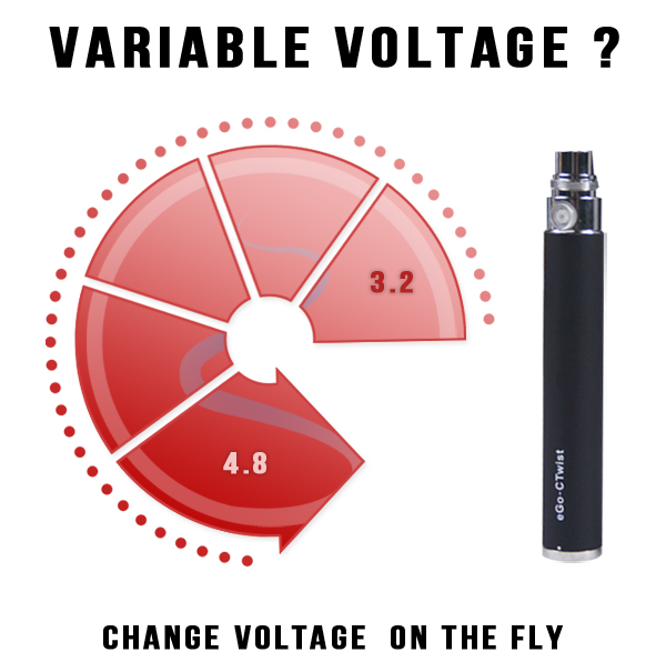 Get a Custom Vape with the eGo Twist Vape Starter Kit