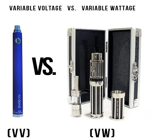 Variable Voltage Variable Wattage